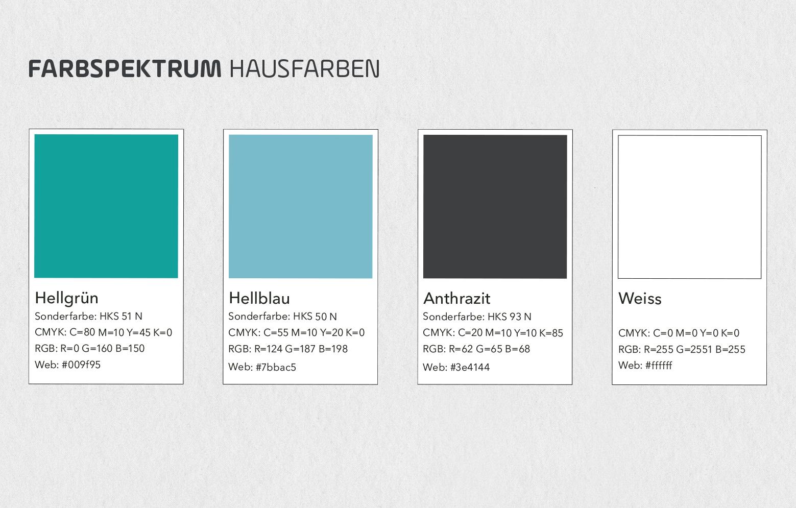 Amelilo Hausfarben Unternehmen