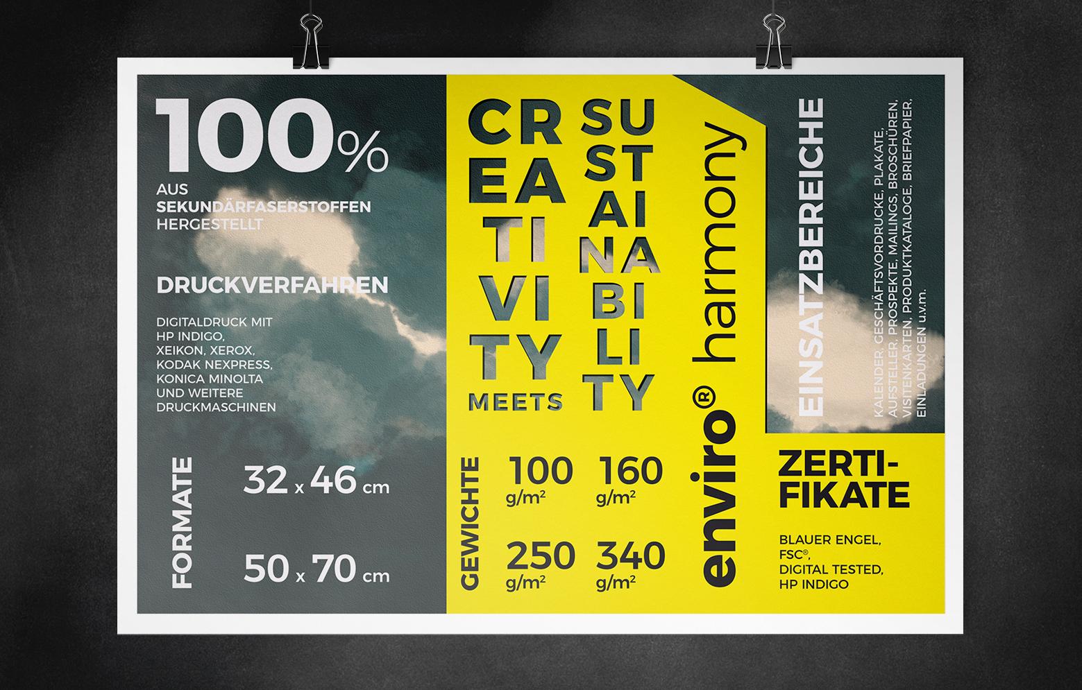 Poster Inapa enviro harmony mit seinen Features